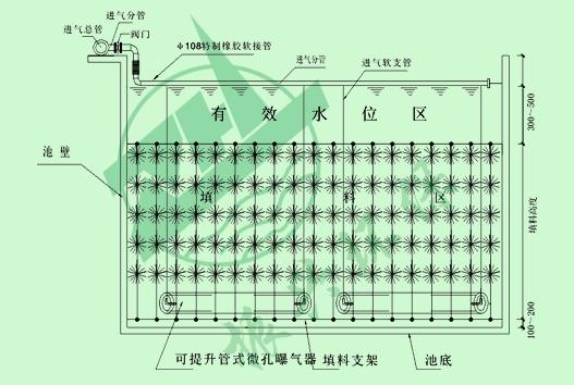 合专用填料安装结构示意图
